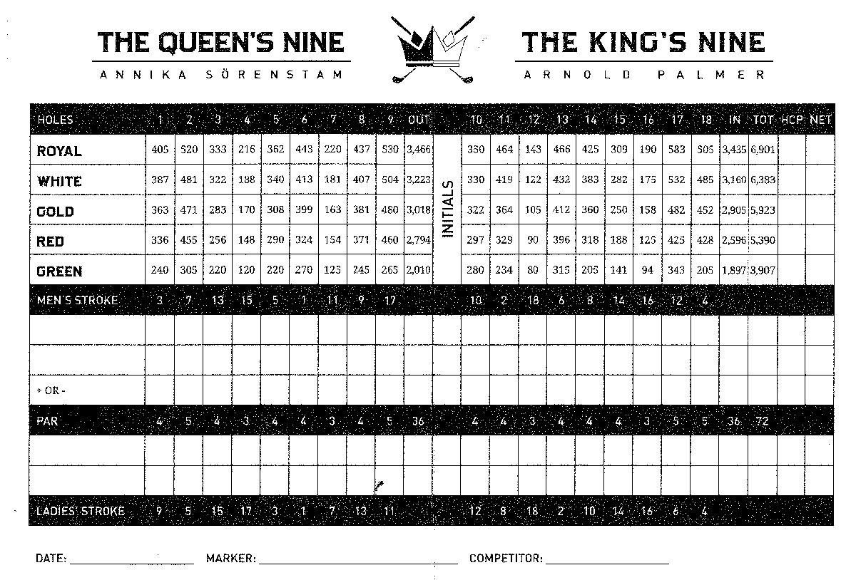 Royal Golf Course Scorecard
